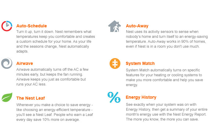 NestLearning best Thermostat Features